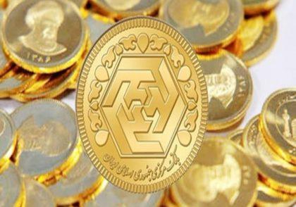 بازار آتی سکه چیست؟