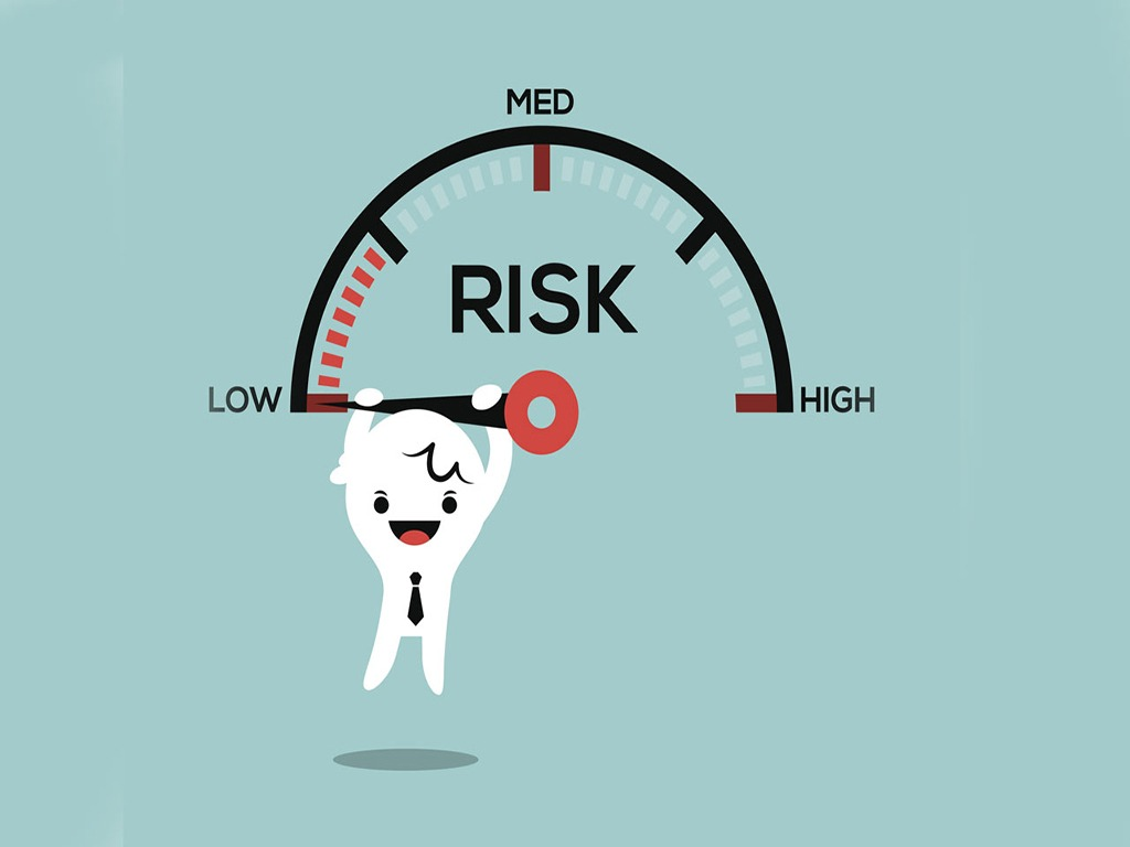 By examining what parameters can be used to measure the risk