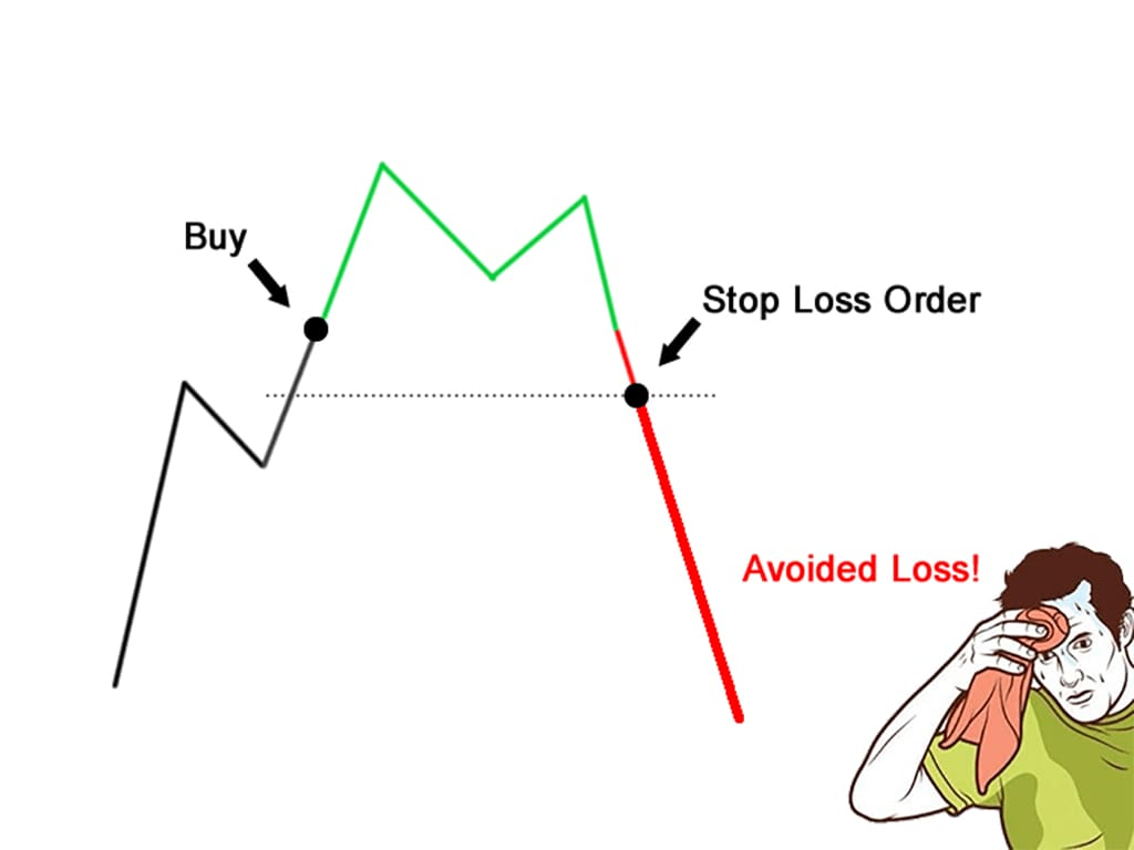 Several strategies to avoid losses in the stock market-min