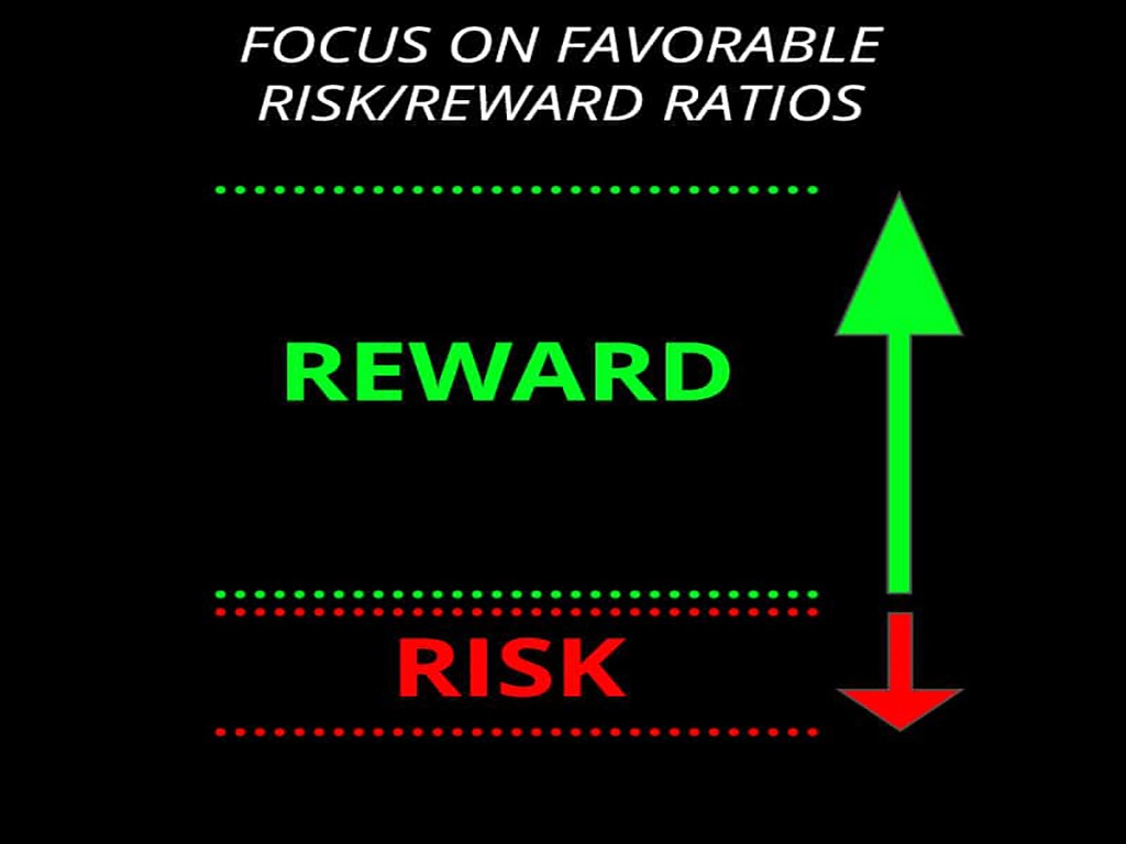 What is the concept of favorable and unfavorable risk on the stock exchange