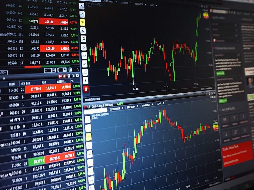 Long-term investment in stock exchanges and features