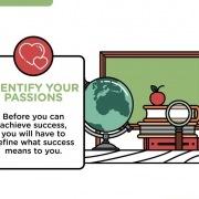 چگونه در زندگی موفق باشیم و به موفقیت برسیم | قسمت اول