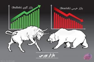 Bullish Bearish Stock by Javad Foroughi