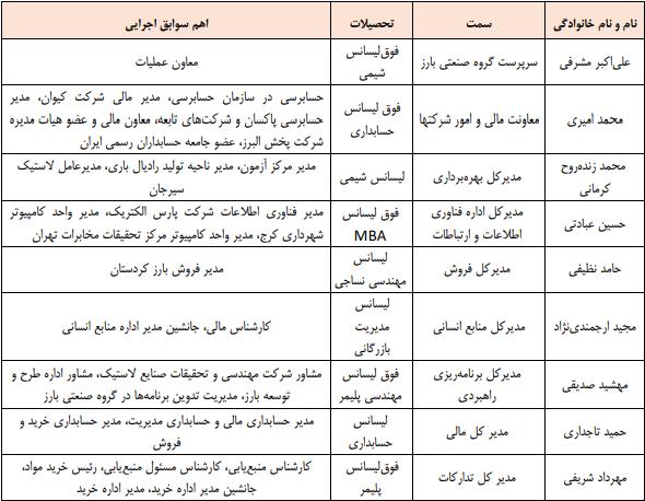 جدول معرفی هیئت مدیره لاستیک البرز