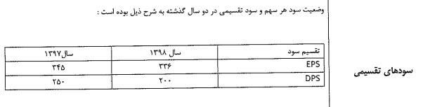 جدول سود تقسیمی 99 پکویر